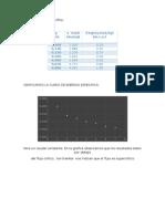 Informe Sobre Canal Rectangular Diseño2
