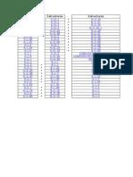 Archivo de Estructuras Complto y Ordenado