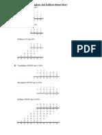 contoh-contoh soal tambah, kurang, dan kali ke dalam biner