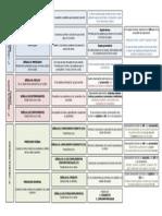 anlisissintcticoparaoracionessimples-131122133138-phpapp01.pdf