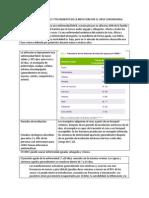 GPC chikungunya