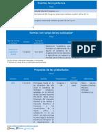 Legislativo Al Día (12.10.2015)