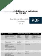 Sustratos, Inhibidores y Exitadores de CYP450