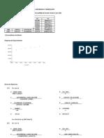 Ejercicio de Aplicacion de la Regresion y Correlacion