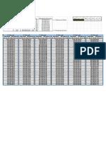 Calculo de IP de Redes