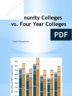 community colleges vs four year colleges final