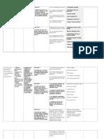 Examenes y Dimensiones Para Directores