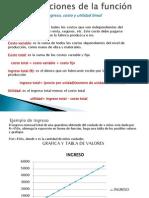 Aplicaciones de La Función Lineal.2011-2