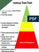 Safety and Management of Transportation System v2