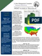 Insulation Standards