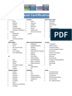 Zend Certification Syllabus