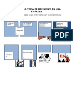 Bases de La Toma de Decisiones en Una Empresa