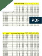 Estadísticas de huellas faltantes. CNE.
