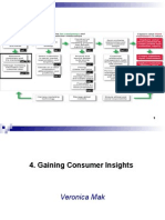 s 2015 Lect 3 Capturing Customer Insight and Buying Behavior