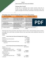 Bab 15 Pelaporan Segmen Dan Evaluasi Kinerja