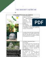 LAS CULTURAS MESOAMERICANAS.docx