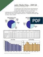 San Leandro Market Data