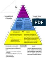 rti-academic-intervention-pyramid-tier-1-2-3