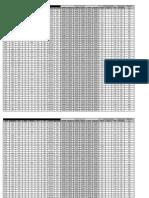 USMC FY-15 SSgt Selection Board Comparison Assessment