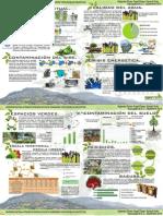 Analisis ambiental del Distrito Centra