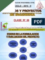 Clase 6 Esquema de Un Proyecto Privado 2015 II