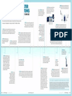 Evolution of Water Purification Systems