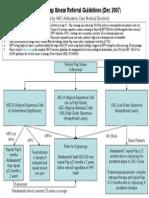 HMC Pap Guidelines November 2007
