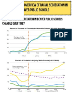 A+ Denver School Segregation Report