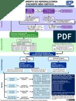 Protocolo Hiper e Hipoglicemia Final PDF