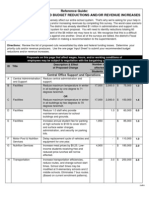 Reference Guide on Possible Budget Reductions and or Revenue Increases