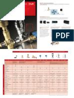 Visão Geral Válvulas de Expansão Eletrônica DKRCC.pb.V00.C3.28 EEV_vs_CVI