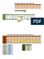 Estadistica Cemento Perú en Excel