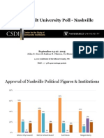 September 2015 Nashville Poll Results Final - Tennessean