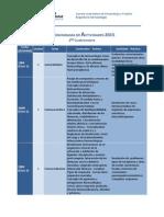Cronograma Actividades 2015 2do Cuatrimiestre (1)