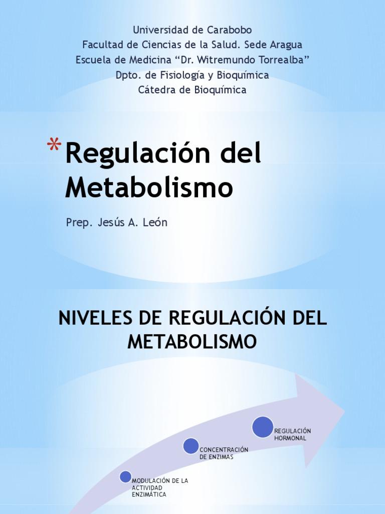 La mejor solución para test metabolismo
