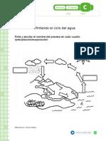 Precipitacion y Evaporacion Clase n1