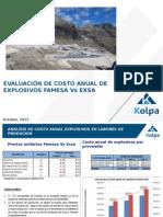 Análisis de Costo Anual Famesa vs Exsa.