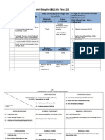 perancangan strategik linus 20141.docx