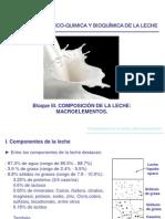 2.- Composicion de La Leche Macroelementos
