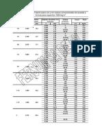 Tabla Pesos y Medidas Tuberia - FERSUM