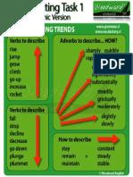 ielts-academic-writing-task-1-describing-trends