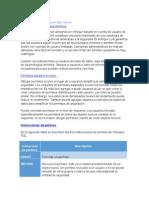 Autorización y Permisos en SQL Server