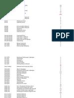 Distribusi Matakuliah FITK 20151