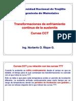 6. Curvas CCT