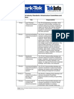 Guide to TIA Industry Standards Infrastructure Committees and Subcomittees 028208