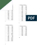 Determinación de Eg Tabla de Datos