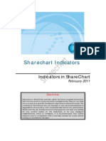 Sharechart Indicators