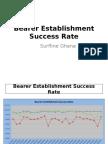 Bearer Establishment Success Rate_Analysis_27!01!2014