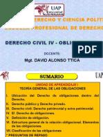2. Civil IV Obligaciones - Presentación - 2015