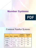 Number Systems.pptx
